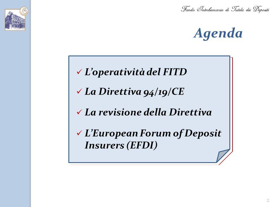 3 Loperatività del FITD Loperatività del FITD Loperatività del FITD La Direttiva 94/19/CE La Direttiva 94/19/CE La revisione della Direttiva La revisione della Direttiva LEuropean Forum of Deposit Insurers (EFDI) LEuropean Forum of Deposit Insurers (EFDI)