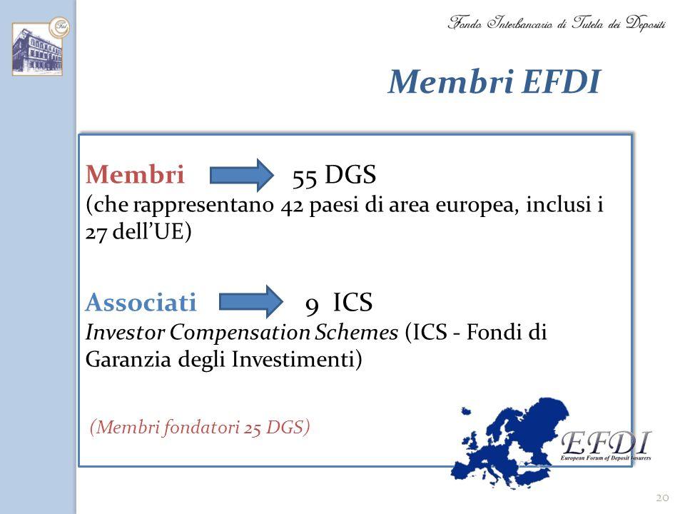 20 Membri EFDI Membri 55 DGS (che rappresentano 42 paesi di area europea, inclusi i 27 dellUE) Associati 9 ICS Investor Compensation Schemes (ICS - Fo