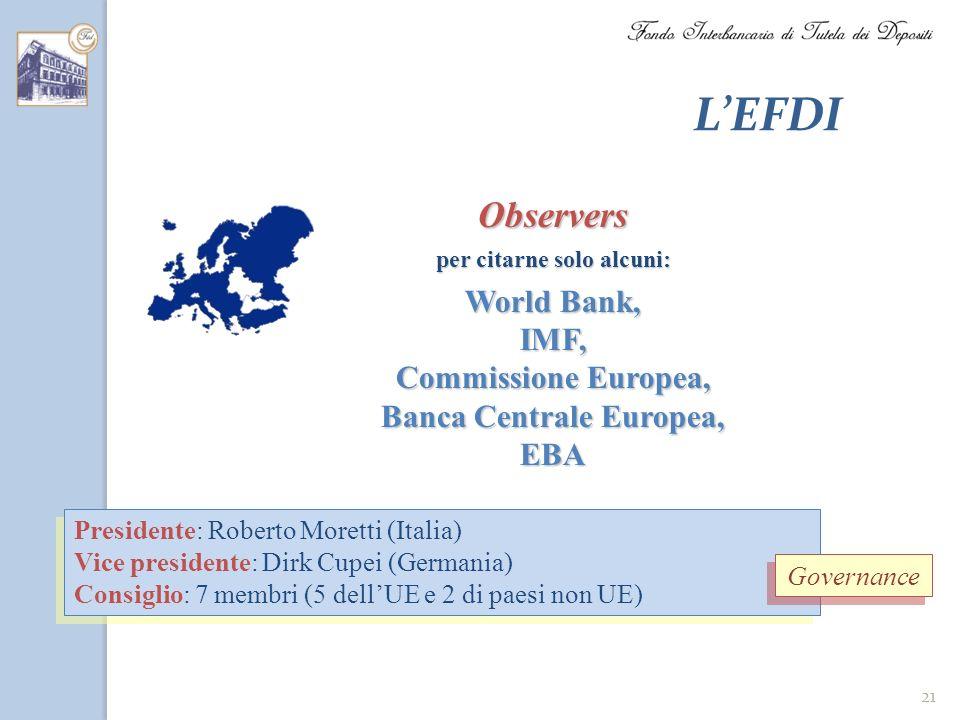 21 LEFDI Observers per citarne solo alcuni: World Bank, IMF, Commissione Europea, Banca Centrale Europea, EBA Presidente: Roberto Moretti (Italia) Vic