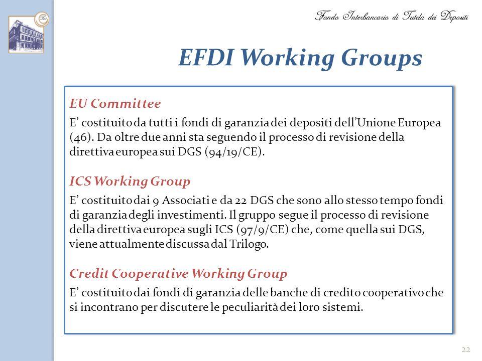 22 EFDI Working Groups EU Committee E costituito da tutti i fondi di garanzia dei depositi dellUnione Europea (46). Da oltre due anni sta seguendo il