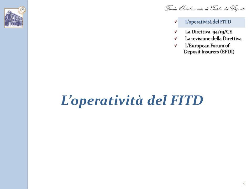 3 Loperatività del FITD Loperatività del FITD Loperatività del FITD La Direttiva 94/19/CE La Direttiva 94/19/CE La revisione della Direttiva La revisi