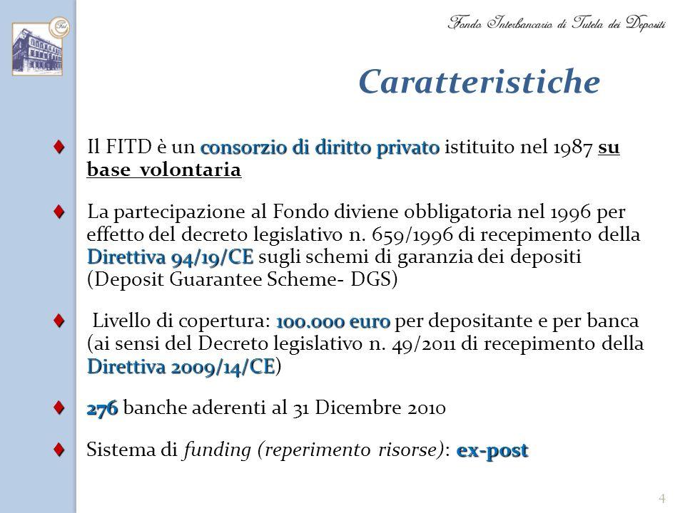 4 Caratteristiche consorzio di diritto privato Il FITD è un consorzio di diritto privato istituito nel 1987 su base volontaria Direttiva 94/19/CE La p