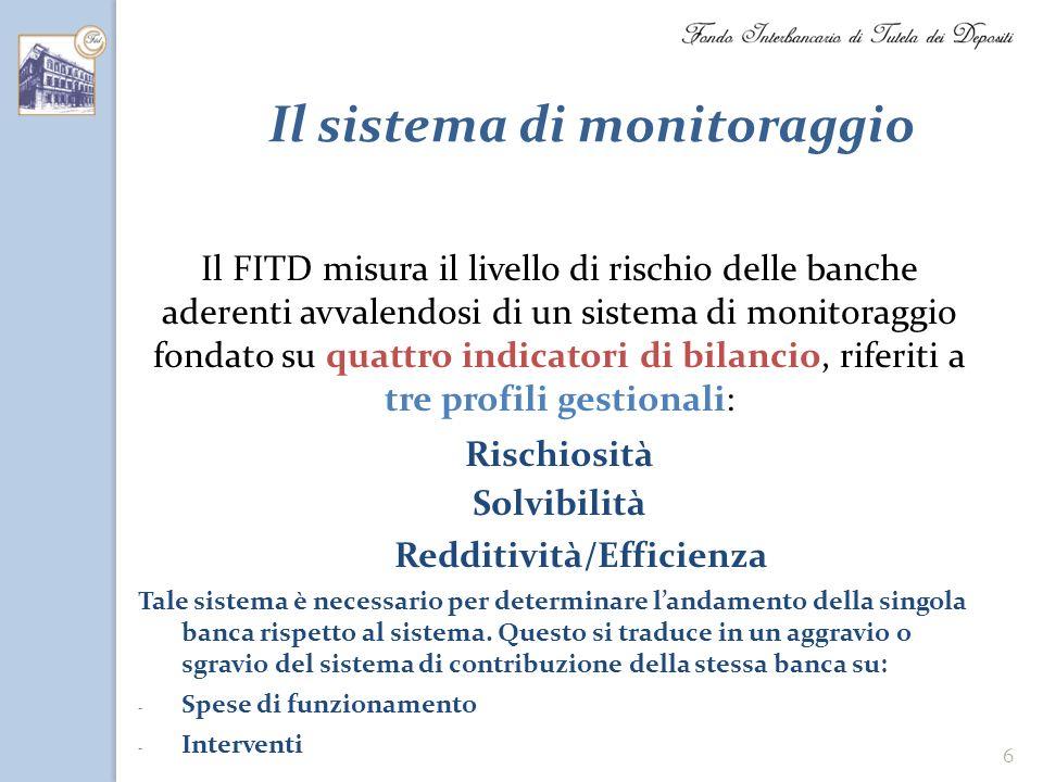 6 Il sistema di monitoraggio Il FITD misura il livello di rischio delle banche aderenti avvalendosi di un sistema di monitoraggio fondato su quattro i