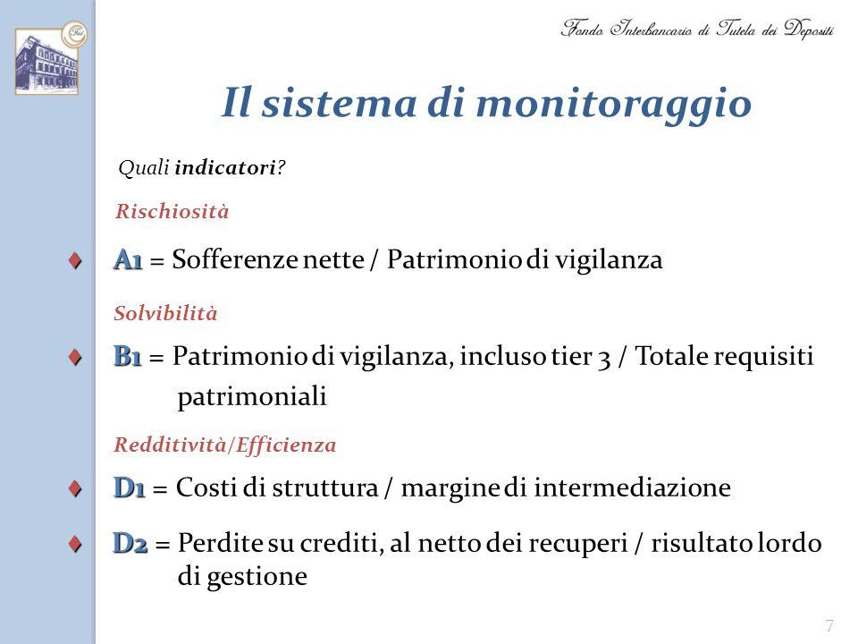 7 Il sistema di monitoraggio Quali indicatori? A1 A1 = Sofferenze nette / Patrimonio di vigilanza B1 B1 = Patrimonio di vigilanza, incluso tier 3 / To