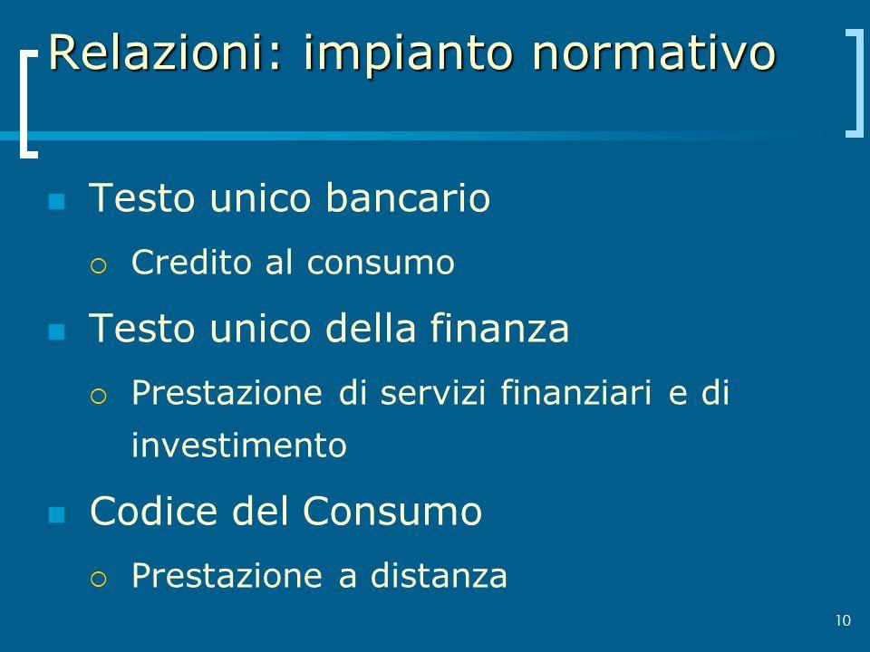 Relazioni: impianto normativo Testo unico bancario Credito al consumo Testo unico della finanza Prestazione di servizi finanziari e di investimento Co
