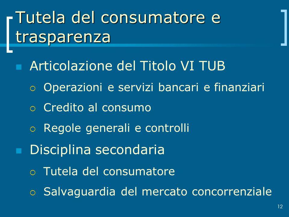 Tutela del consumatore e trasparenza Articolazione del Titolo VI TUB Operazioni e servizi bancari e finanziari Credito al consumo Regole generali e co
