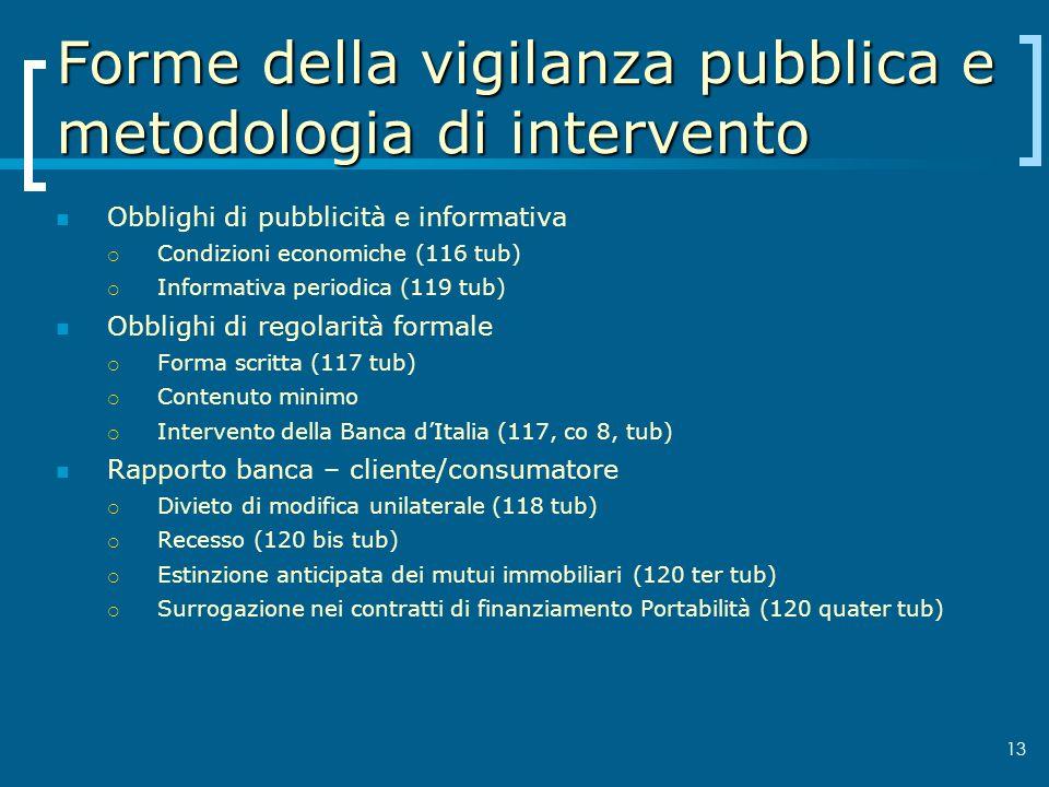 Forme della vigilanza pubblica e metodologia di intervento Obblighi di pubblicità e informativa Condizioni economiche (116 tub) Informativa periodica
