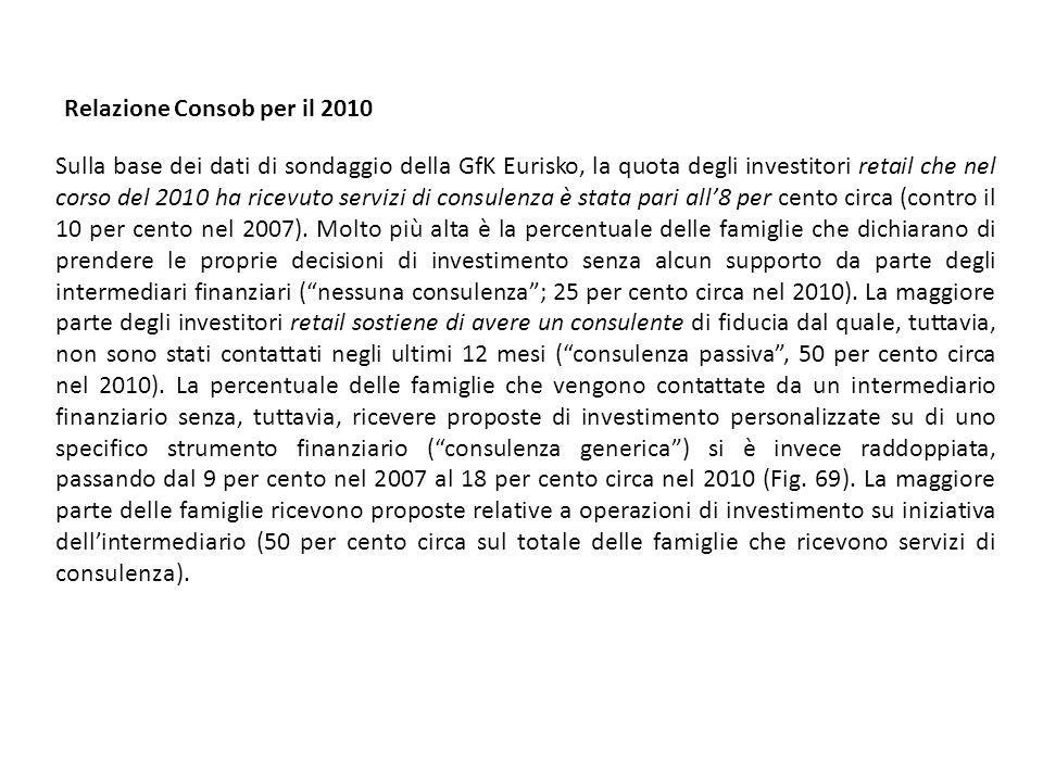 Sulla base dei dati di sondaggio della GfK Eurisko, la quota degli investitori retail che nel corso del 2010 ha ricevuto servizi di consulenza è stata pari all8 per cento circa (contro il 10 per cento nel 2007).