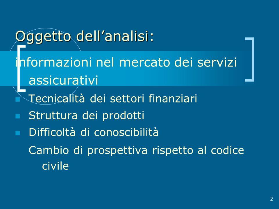 2 Oggetto dellanalisi: informazioni nel mercato dei servizi assicurativi Tecnicalità dei settori finanziari Struttura dei prodotti Difficoltà di conoscibilità Cambio di prospettiva rispetto al codice civile