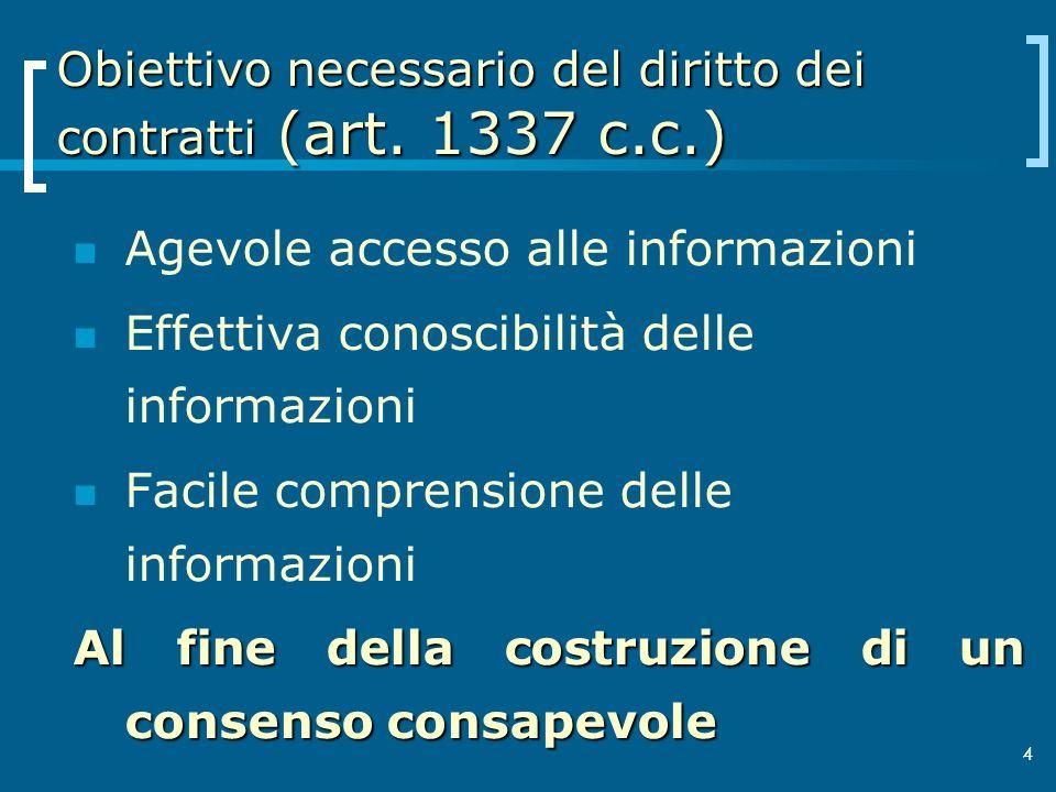4 Obiettivo necessario del diritto dei contratti (art. 1337 c.c.) Agevole accesso alle informazioni Effettiva conoscibilità delle informazioni Facile