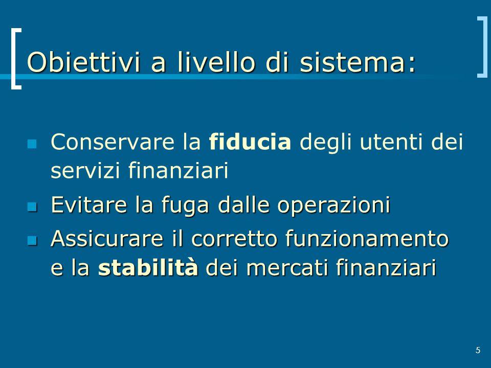 5 Obiettivi a livello di sistema: Conservare la fiducia degli utenti dei servizi finanziari Evitare la fuga dalle operazioni Evitare la fuga dalle operazioni Assicurare il corretto funzionamento e la stabilità dei mercati finanziari Assicurare il corretto funzionamento e la stabilità dei mercati finanziari 5
