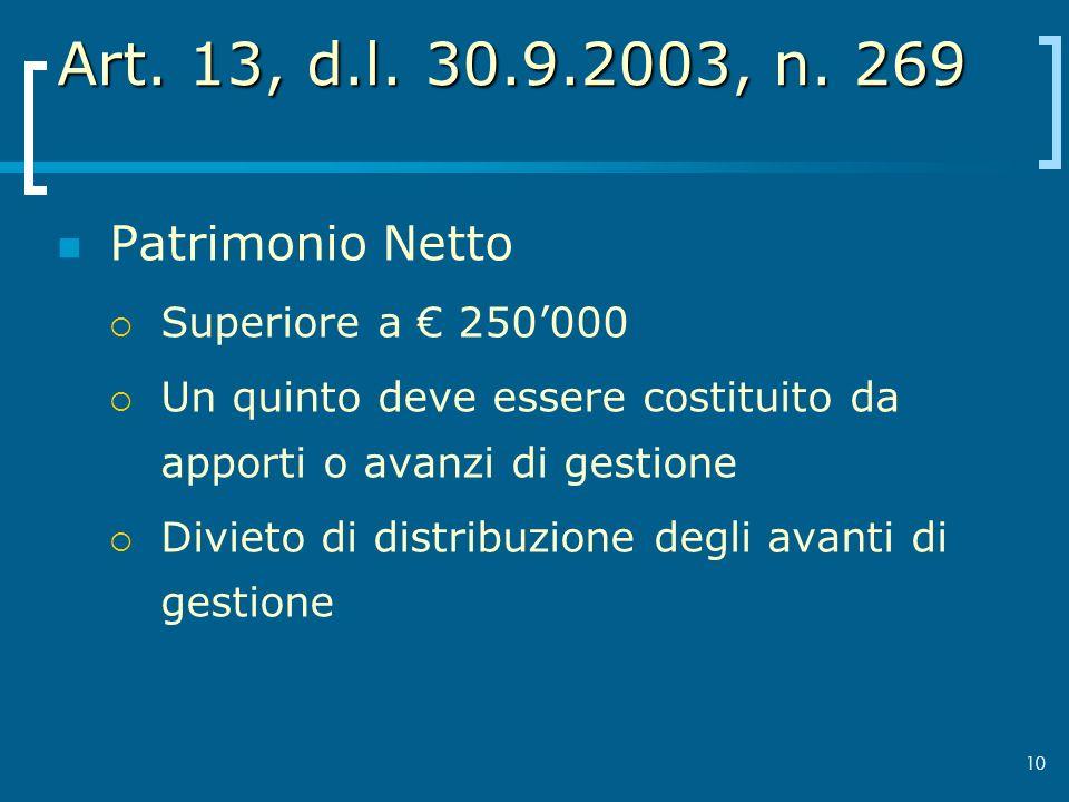 10 Art. 13, d.l. 30.9.2003, n. 269 Patrimonio Netto Superiore a 250000 Un quinto deve essere costituito da apporti o avanzi di gestione Divieto di dis