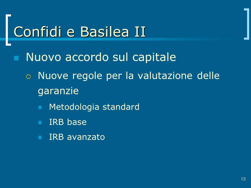 13 Confidi e Basilea II Nuovo accordo sul capitale Nuove regole per la valutazione delle garanzie Metodologia standard IRB base IRB avanzato