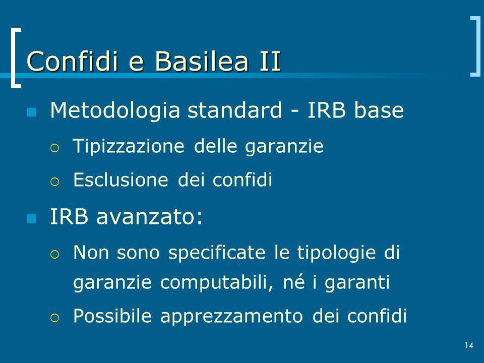 14 Confidi e Basilea II Metodologia standard - IRB base Tipizzazione delle garanzie Esclusione dei confidi IRB avanzato: Non sono specificate le tipol
