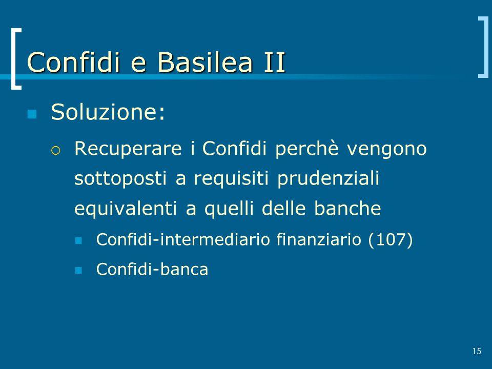 15 Confidi e Basilea II Soluzione: Recuperare i Confidi perchè vengono sottoposti a requisiti prudenziali equivalenti a quelli delle banche Confidi-in