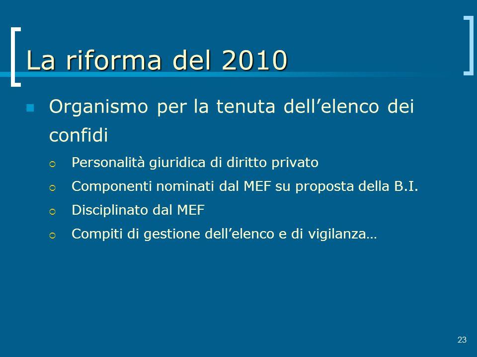 23 La riforma del 2010 Organismo per la tenuta dellelenco dei confidi Personalità giuridica di diritto privato Componenti nominati dal MEF su proposta