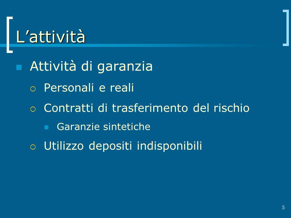 5 Lattività Attività di garanzia Personali e reali Contratti di trasferimento del rischio Garanzie sintetiche Utilizzo depositi indisponibili
