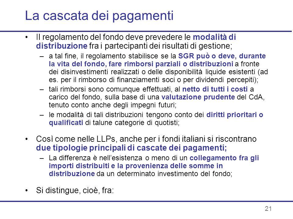 21 La cascata dei pagamenti Il regolamento del fondo deve prevedere le modalità di distribuzione fra i partecipanti dei risultati di gestione; –a tal