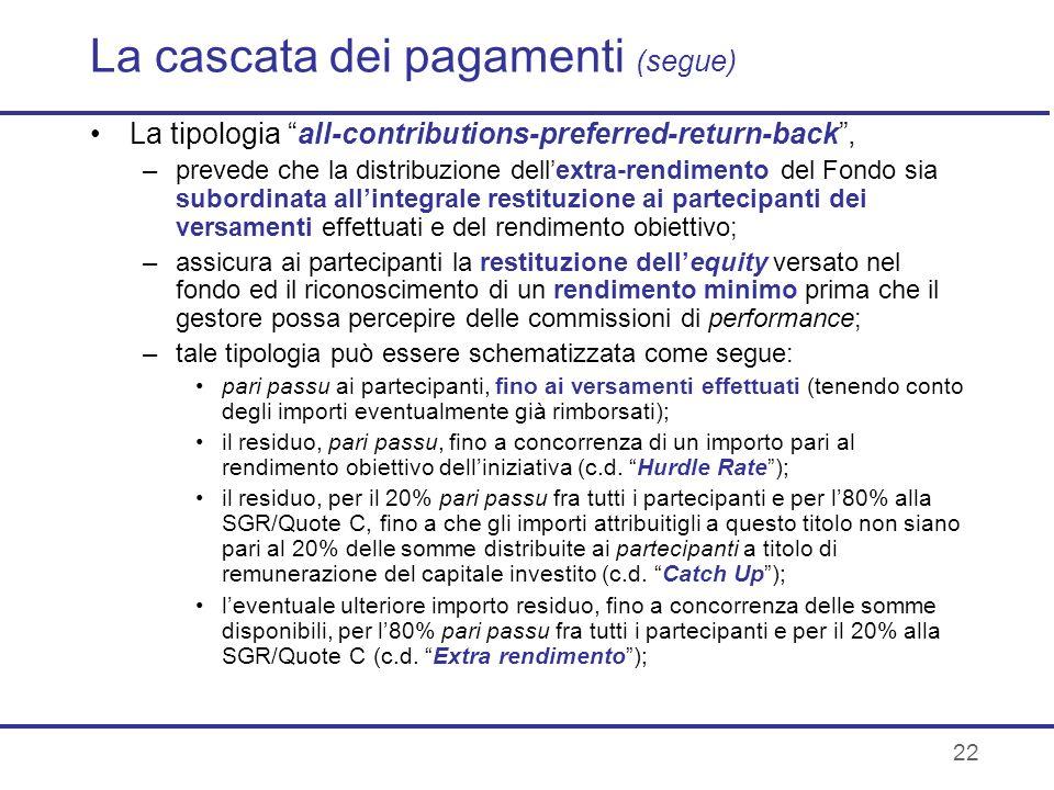 22 La cascata dei pagamenti (segue) La tipologia all-contributions-preferred-return-back, –prevede che la distribuzione dellextra-rendimento del Fondo