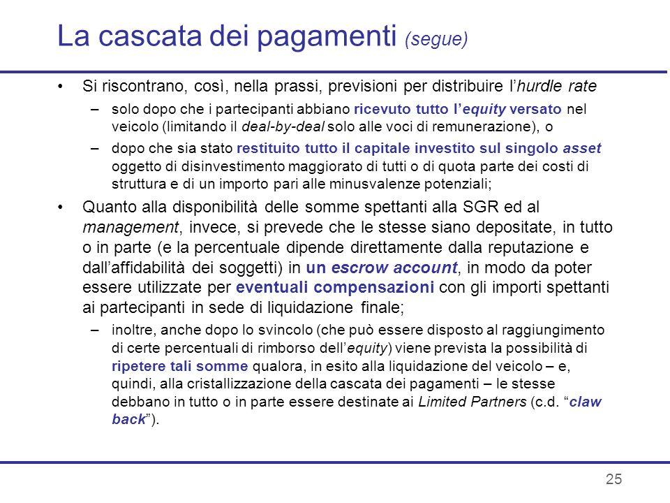 25 La cascata dei pagamenti (segue) Si riscontrano, così, nella prassi, previsioni per distribuire lhurdle rate –solo dopo che i partecipanti abbiano