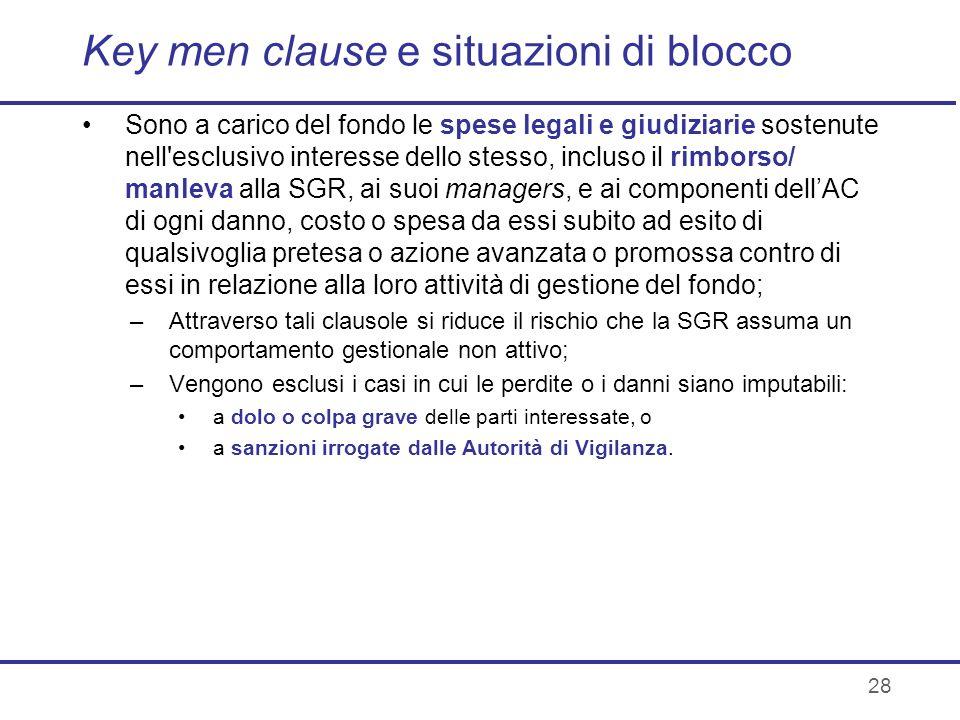 28 Key men clause e situazioni di blocco Sono a carico del fondo le spese legali e giudiziarie sostenute nell'esclusivo interesse dello stesso, inclus