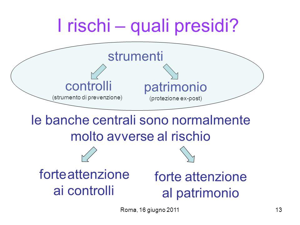 Roma, 16 giugno 201113 I rischi – quali presidi? strumenti le banche centrali sono normalmente molto avverse al rischio controlli (strumento di preven