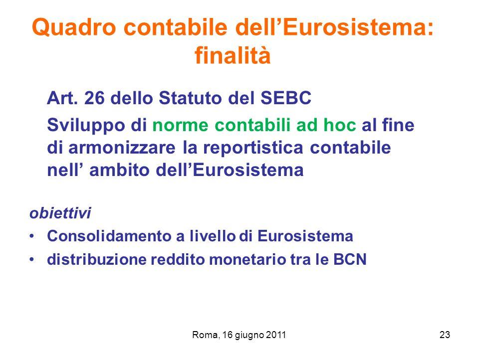 Roma, 16 giugno 201123 Quadro contabile dellEurosistema: finalità Art. 26 dello Statuto del SEBC Sviluppo di norme contabili ad hoc al fine di armoniz