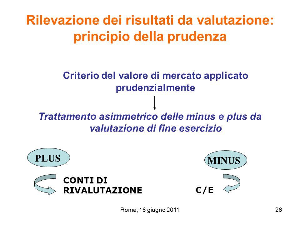 Roma, 16 giugno 201126 Rilevazione dei risultati da valutazione: principio della prudenza Criterio del valore di mercato applicato prudenzialmente Tra