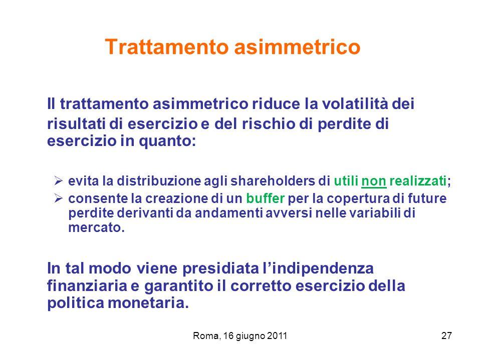 Roma, 16 giugno 201127 Trattamento asimmetrico Il trattamento asimmetrico riduce la volatilità dei risultati di esercizio e del rischio di perdite di
