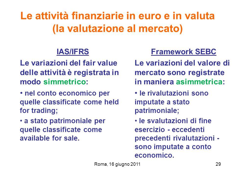 Roma, 16 giugno 201129 Le attività finanziarie in euro e in valuta (la valutazione al mercato) IAS/IFRS Le variazioni del fair value delle attività è