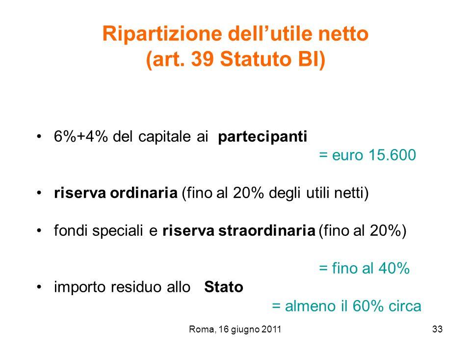 Roma, 16 giugno 201133 Ripartizione dellutile netto (art. 39 Statuto BI) 6%+4% del capitale ai partecipanti = euro 15.600 riserva ordinaria (fino al 2