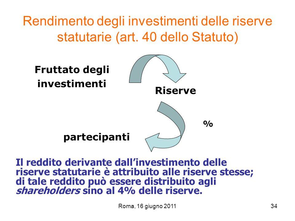 Roma, 16 giugno 201134 Rendimento degli investimenti delle riserve statutarie (art. 40 dello Statuto) Fruttato degli investimenti partecipanti Riserve