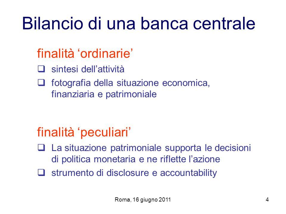 Roma, 16 giugno 20114 Bilancio di una banca centrale finalità ordinarie sintesi dellattività fotografia della situazione economica, finanziaria e patr