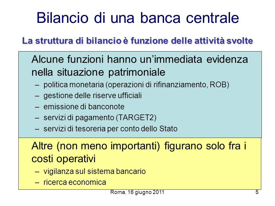 Roma, 16 giugno 20115 Alcune funzioni hanno unimmediata evidenza nella situazione patrimoniale –politica monetaria (operazioni di rifinanziamento, ROB