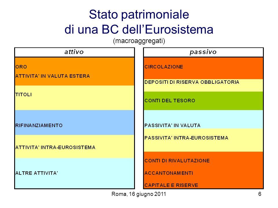 Roma, 16 giugno 201157 STRUTTURA DI BILANCIO