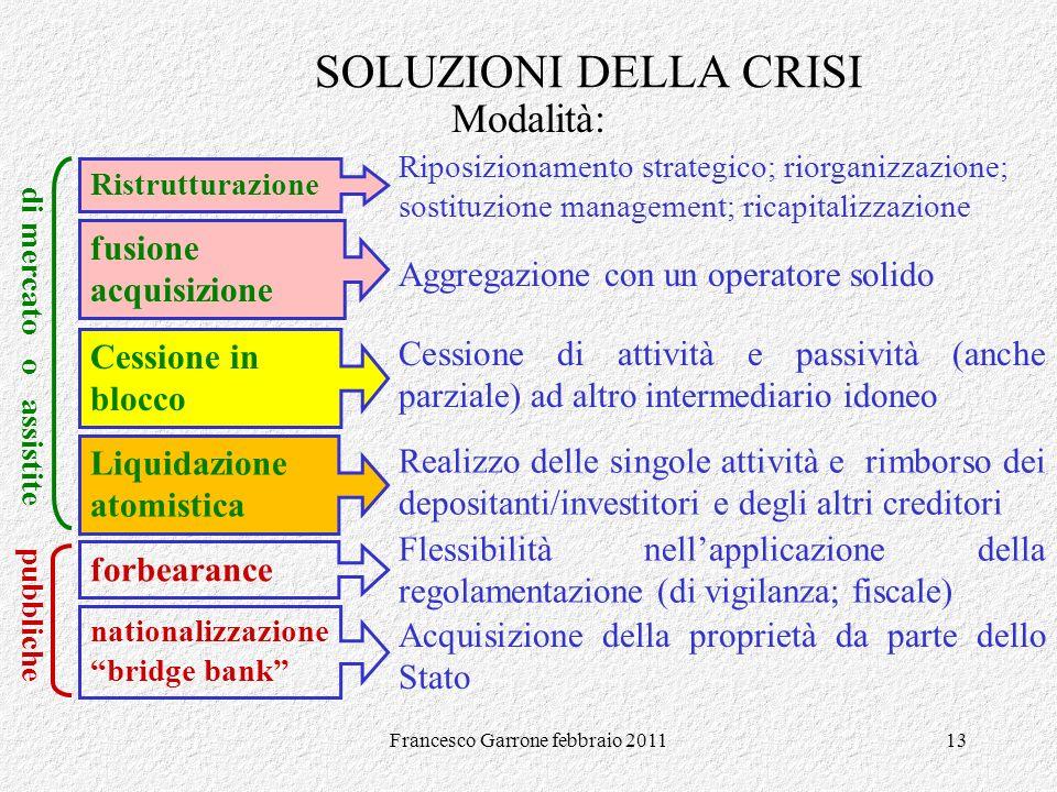 Francesco Garrone febbraio 201113 Ristrutturazione SOLUZIONI DELLA CRISI fusione acquisizione Cessione in blocco Riposizionamento strategico; riorgani
