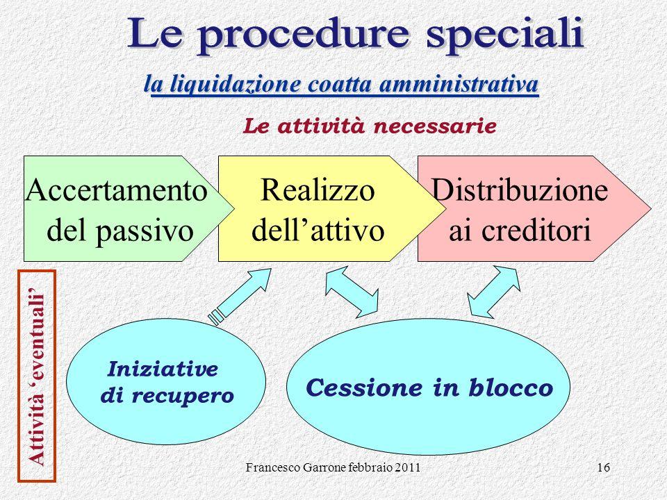 Francesco Garrone febbraio 201116 Distribuzione ai creditori Le attività necessarie Cessione in blocco Iniziative di recupero Realizzo dellattivo Acce