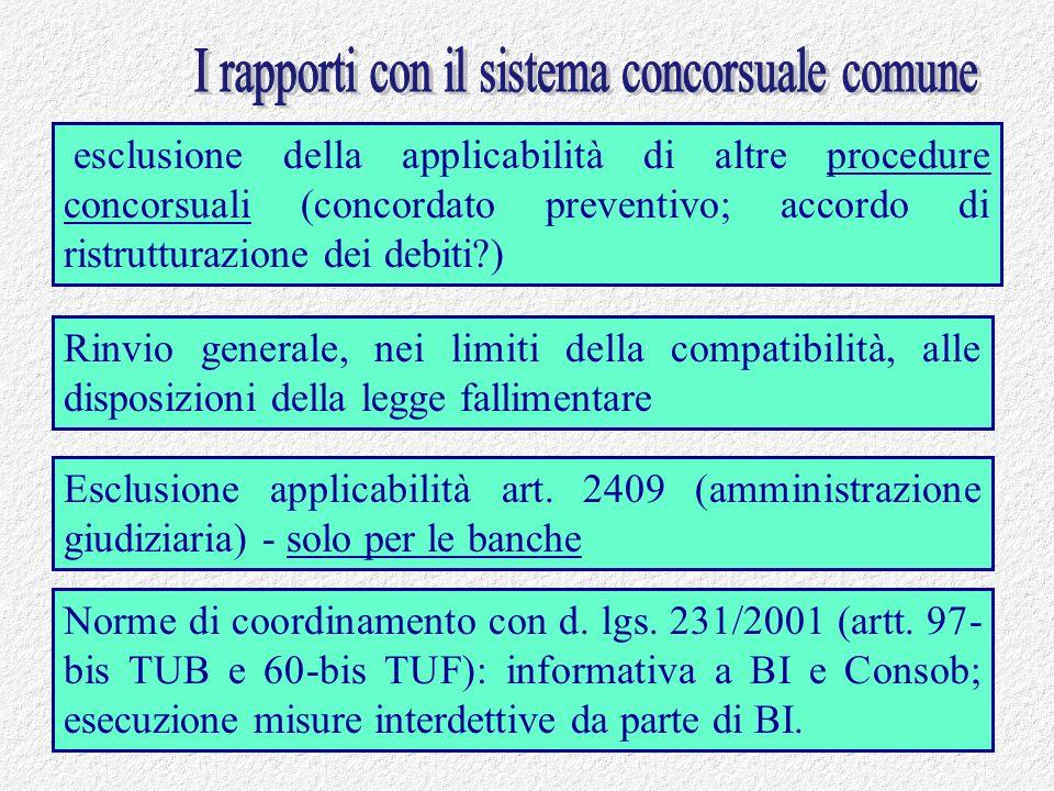 Francesco Garrone febbraio 201122 Esclusione applicabilità art. 2409 (amministrazione giudiziaria) - solo per le banche esclusione della applicabilità