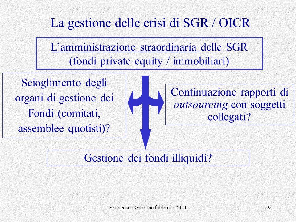 Francesco Garrone febbraio 201129 Lamministrazione straordinaria delle SGR (fondi private equity / immobiliari) Scioglimento degli organi di gestione