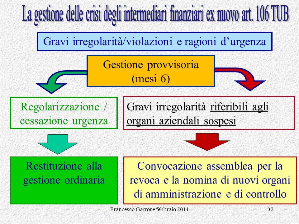 Francesco Garrone febbraio 201132 Gravi irregolarità/violazioni e ragioni durgenza Restituzione alla gestione ordinaria Gestione provvisoria (mesi 6)