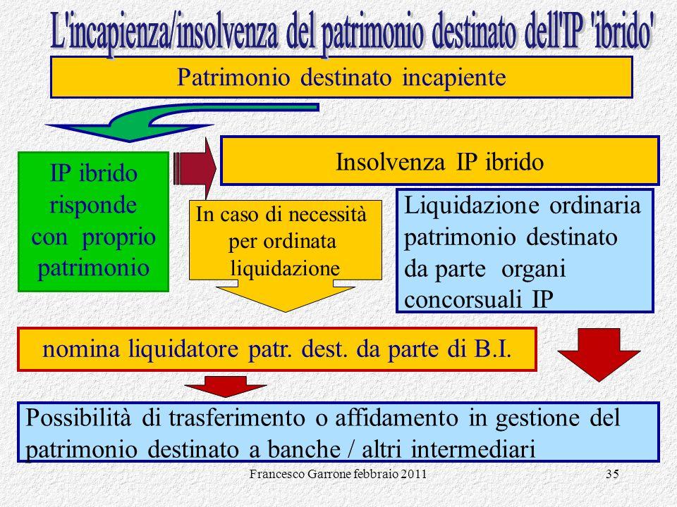 Francesco Garrone febbraio 201135 Patrimonio destinato incapiente IP ibrido risponde con proprio patrimonio Liquidazione ordinaria patrimonio destinat