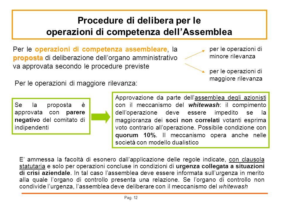 Procedure di delibera per le operazioni di competenza dellAssemblea proposta Per le operazioni di competenza assembleare, la proposta di deliberazione