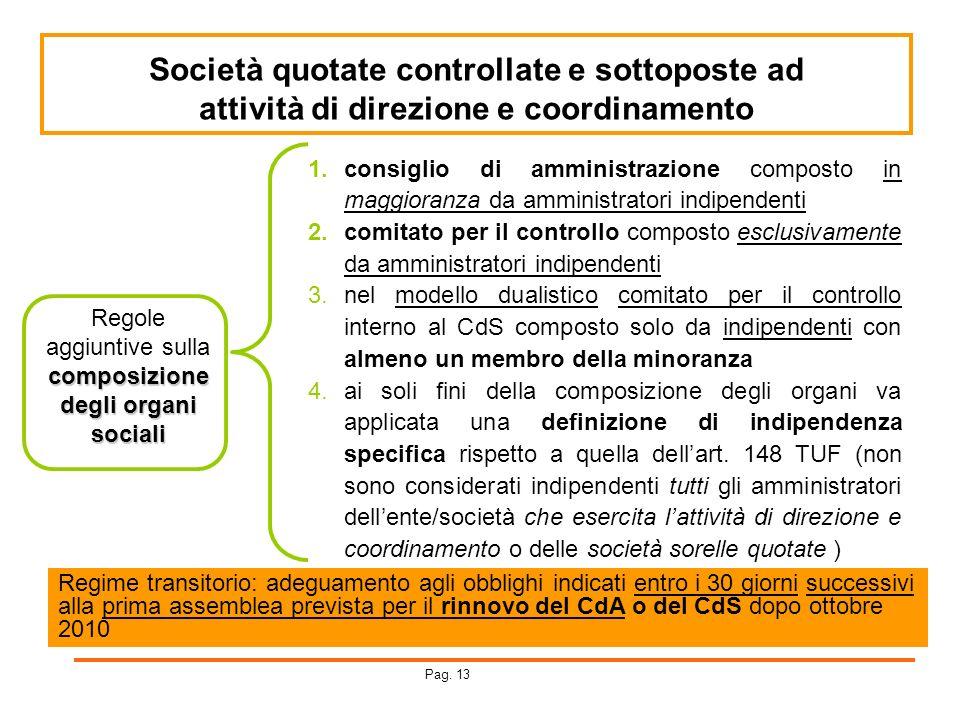 Società quotate controllate e sottoposte ad attività di direzione e coordinamento composizione degli organi sociali Regole aggiuntive sulla composizio