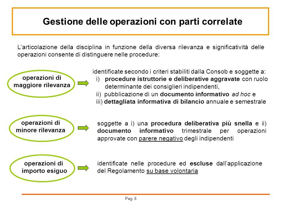Gestione delle operazioni con parti correlate identificate nelle procedure ed escluse dallapplicazione del Regolamento su base volontaria operazioni d