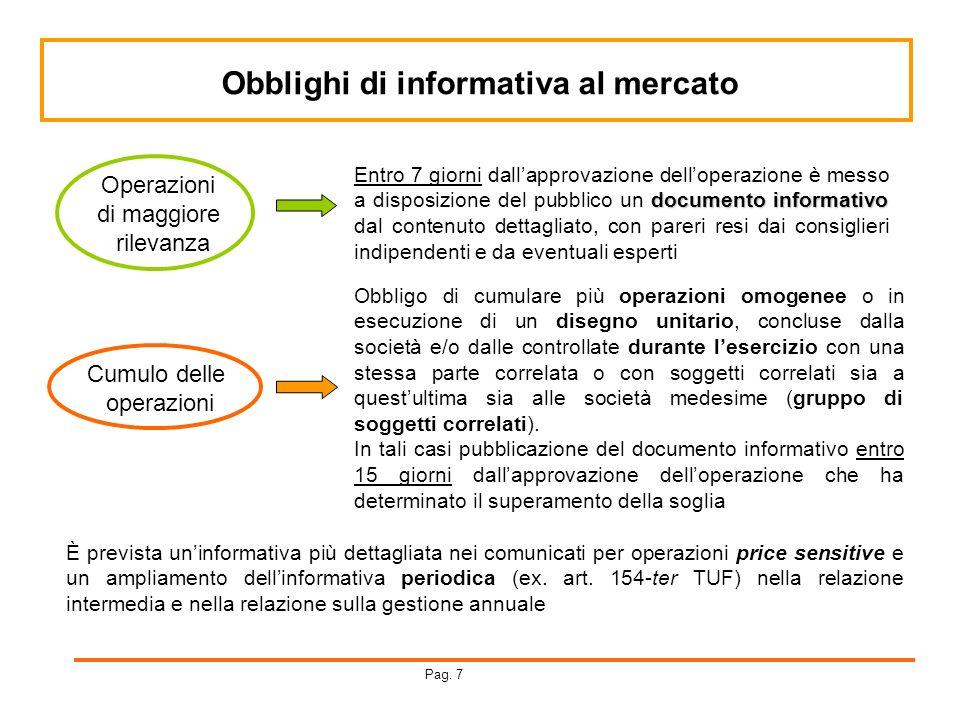 Obblighi di informativa al mercato Operazioni di maggiore rilevanza documento informativo Entro 7 giorni dallapprovazione delloperazione è messo a dis