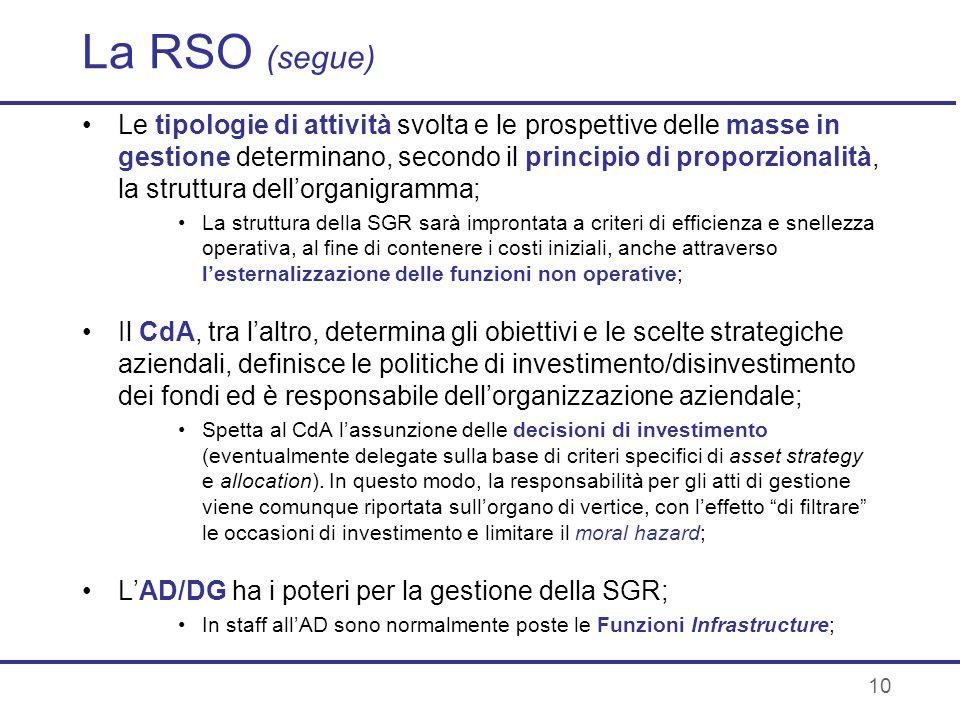 10 La RSO (segue) Le tipologie di attività svolta e le prospettive delle masse in gestione determinano, secondo il principio di proporzionalità, la st