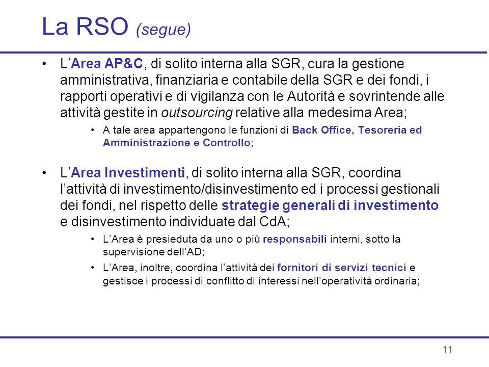 11 LArea AP&C, di solito interna alla SGR, cura la gestione amministrativa, finanziaria e contabile della SGR e dei fondi, i rapporti operativi e di v