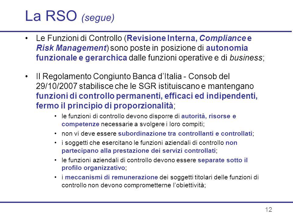 12 La RSO (segue) Le Funzioni di Controllo (Revisione Interna, Compliance e Risk Management) sono poste in posizione di autonomia funzionale e gerarch