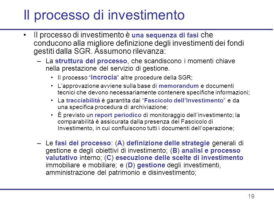 19 Il processo di investimento Il processo di investimento è una sequenza di fasi che conducono alla migliore definizione degli investimenti dei fondi