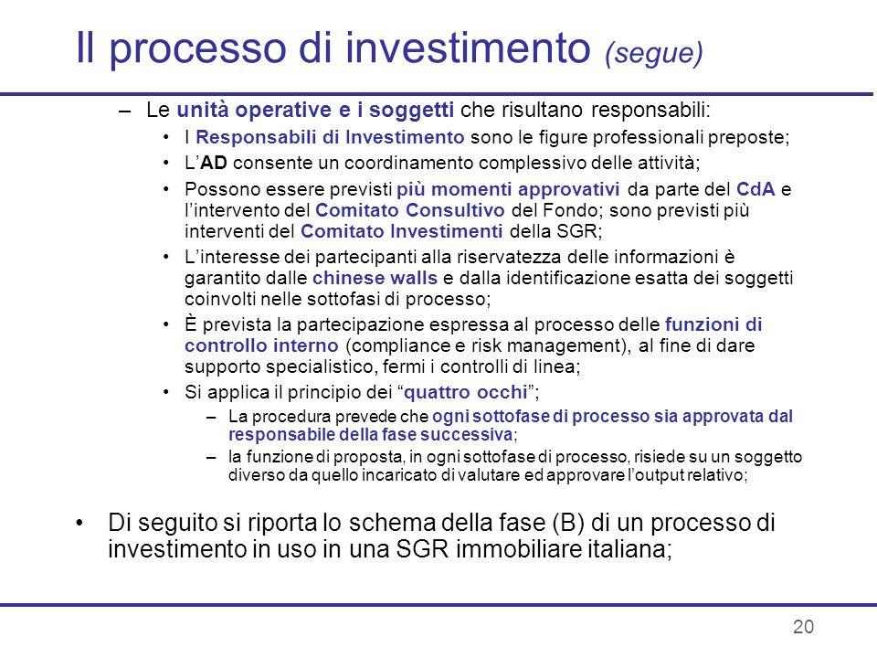 20 Il processo di investimento (segue) –Le unità operative e i soggetti che risultano responsabili: I Responsabili di Investimento sono le figure prof